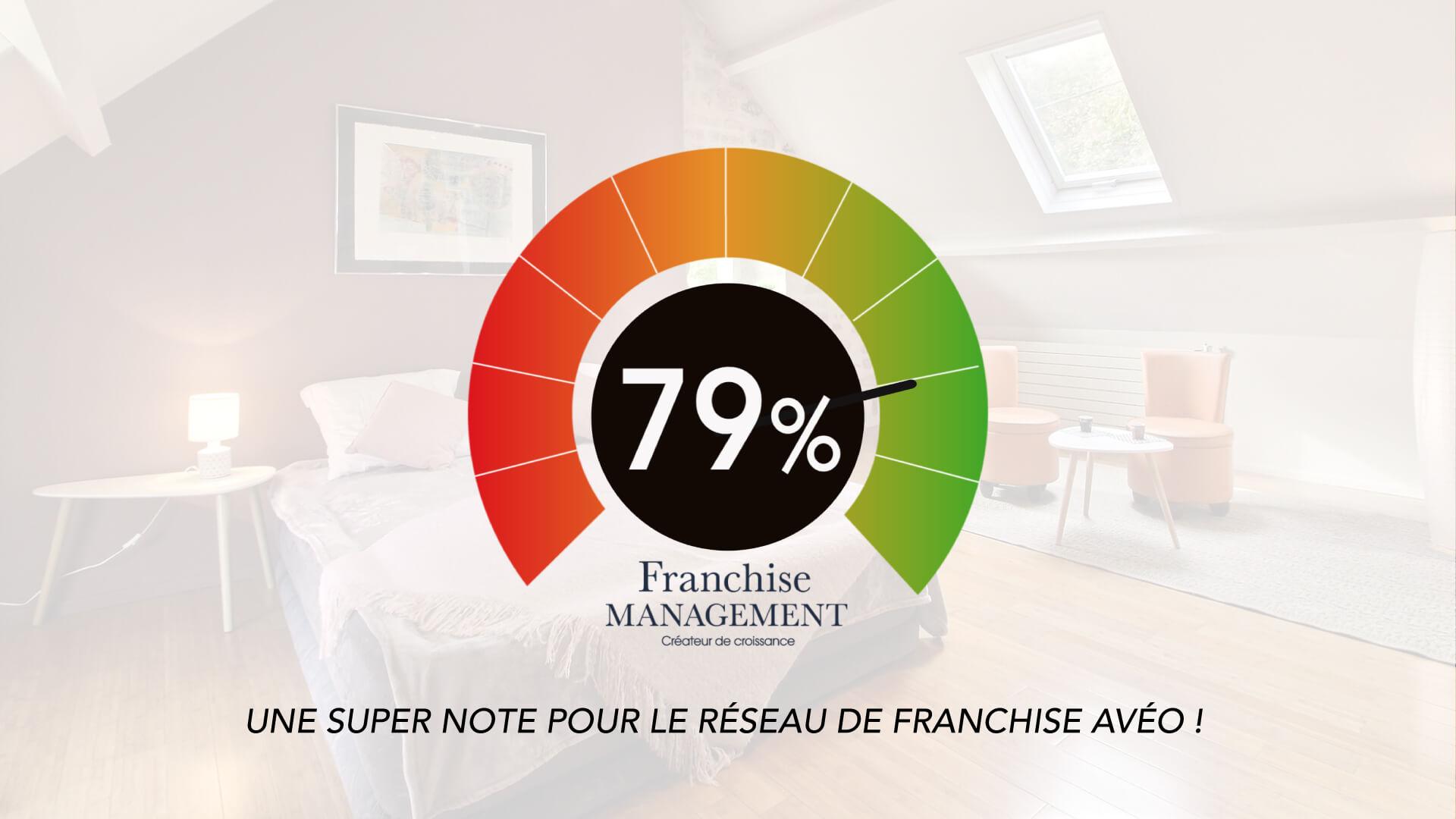 Franchise-Management-Avéo